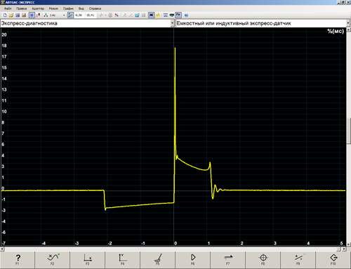 Сигнал первичной цепи зажигания системы DIS