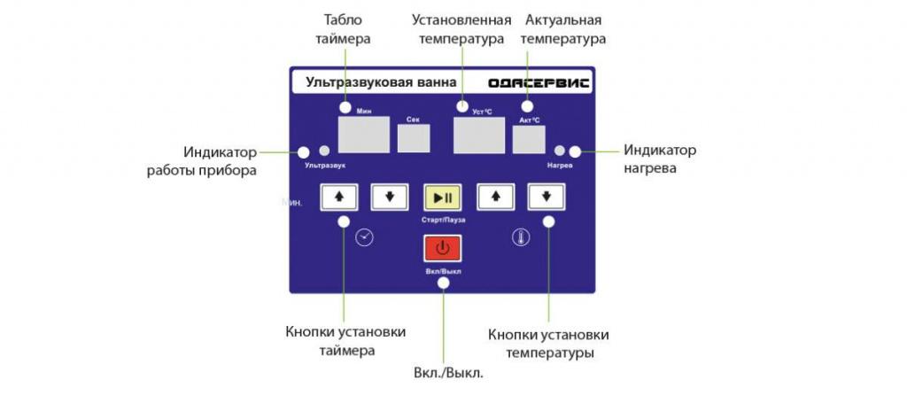 Panel-UZ-vanny-serii-LQ.jpg