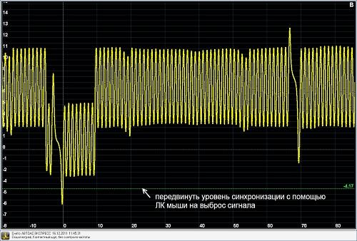 Контроль сигнала ДПКВ + ДПРВ, снятого с помощью кабеля
