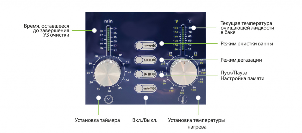 DS-panel