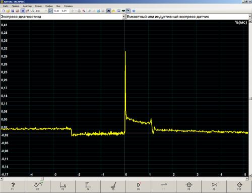 Сигнал первичной цепи зажигания системы DIS полученный при помощи штатного емкостного экспресс датчика